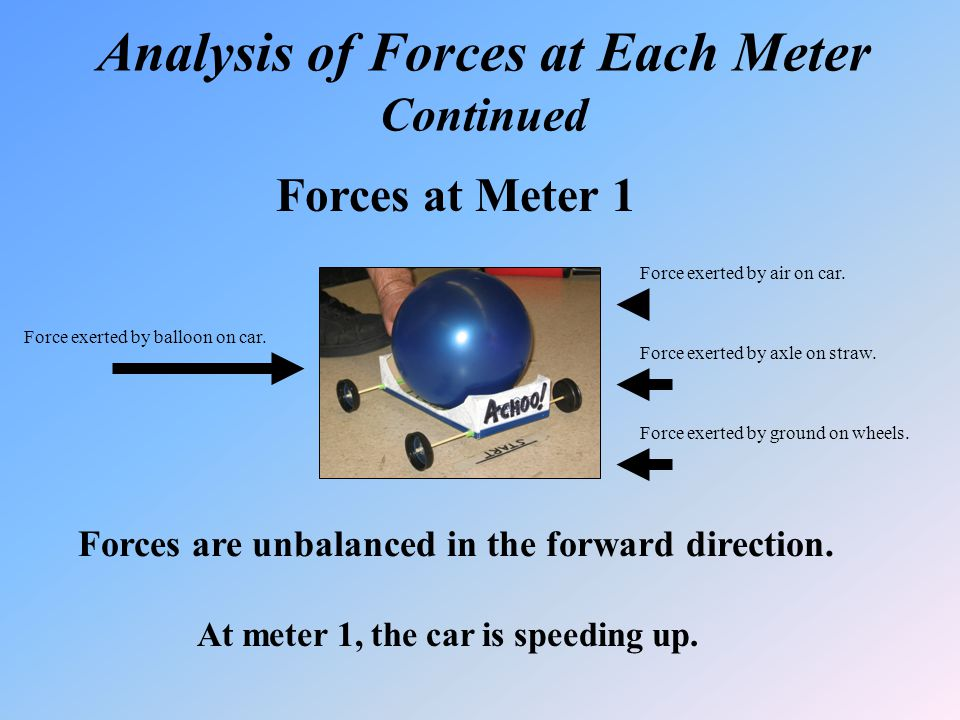 Analysis of Forces at Each Meter Continued Forces at Meter 1 Forces are unbalanced in the forward direction.