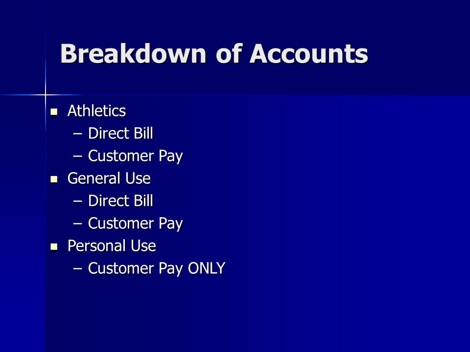 Breakdown of Accounts Athletics Athletics –Direct Bill –Customer Pay General Use General Use –Direct Bill –Customer Pay Personal Use Personal Use –Cus