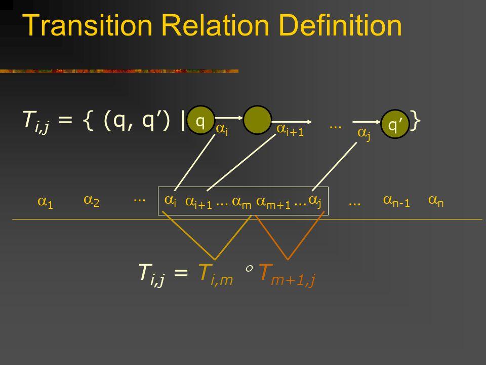 Transition Relation Definition 1 2 i j n-1 n … ……… m T i,j = { (q, q) | } i+1 q i … q j m+1 T i,j = T i,m T m+1,j