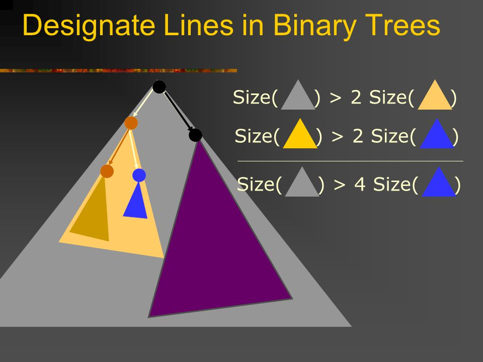 Designate Lines in Binary Trees Size( ) > 2 Size( ) Size( ) > 4 Size( )