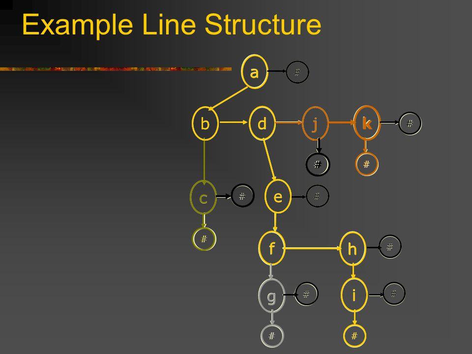 Example Line Structure a b c dj k e fh g i # # # # ## # # # # ## a c d b # f # j e k # h g i # # # # # # # # #