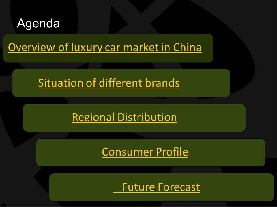 Definition and Status: Price : D-class car : 500,000-2000,000 Super-luxury car : Over 2000,000 Market share : China : 8.5% America : 10% Germany: 30% Market share in China is lower.