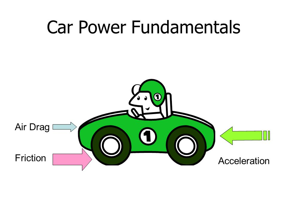 Car Car Power Fundamentals Air Drag Friction Acceleration
