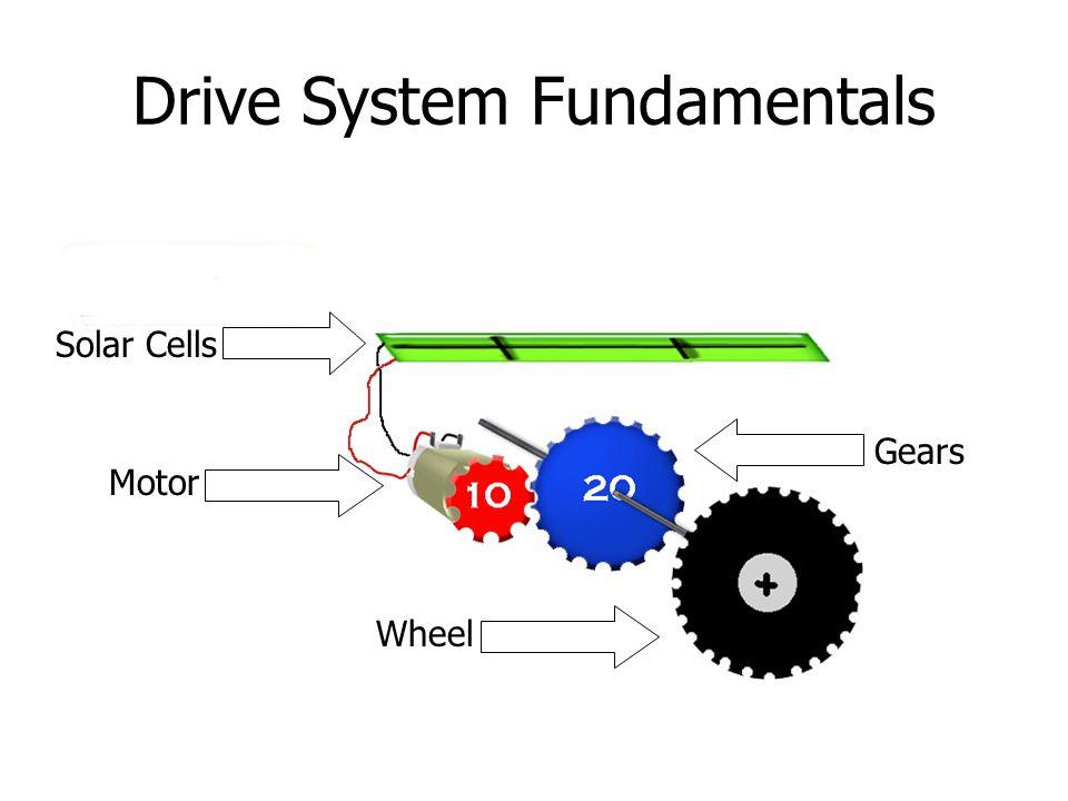 Gear Ratio Axle Gear Teeth Motor Gear Teeth = 20 10 2 == 1 Turn 2 Turns Gear Ratio = 2 Red gear spins twice as fast as blue