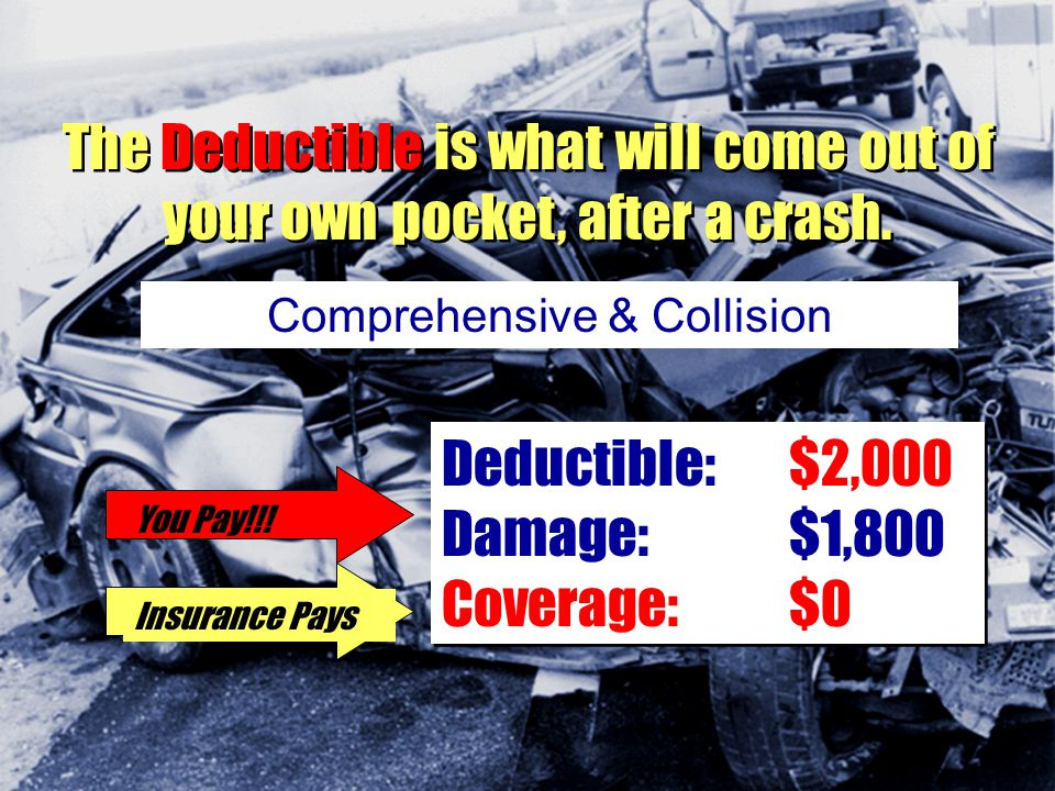 Comp. & Collision Banks and other lending institutions will require comprehensive and collision when a car is financed. Comprehensive Coverage: pays f
