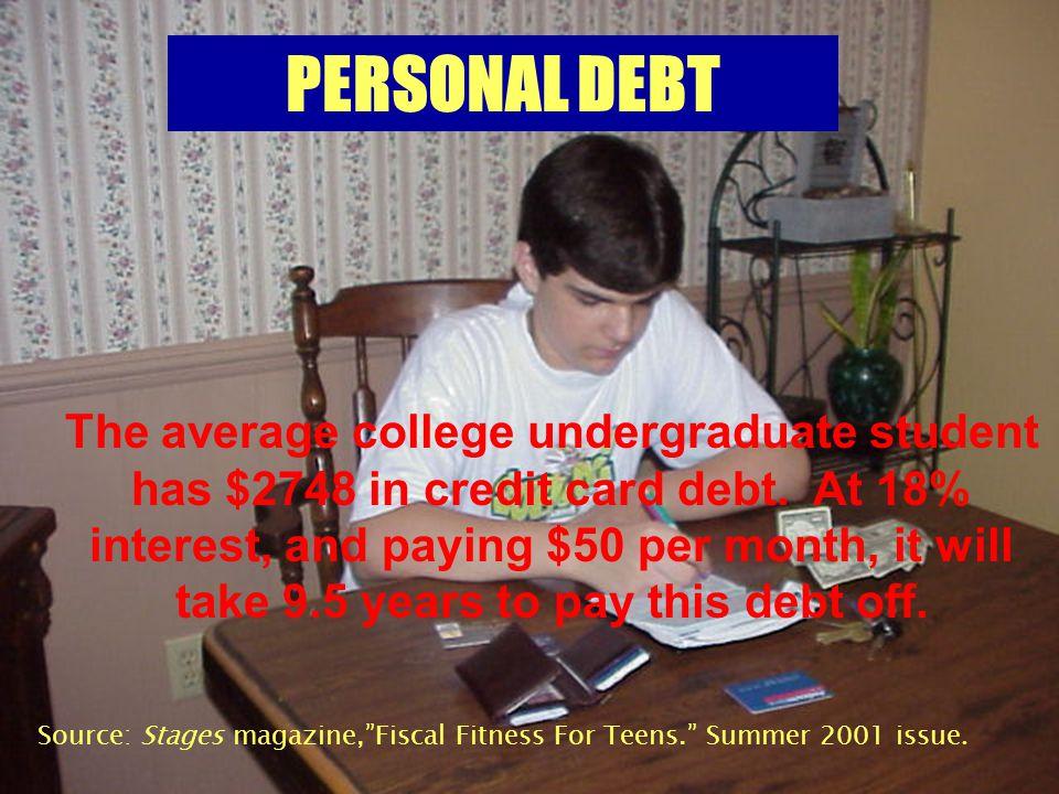 PERSONAL DEBT The average college undergraduate student has $2748 in credit card debt.