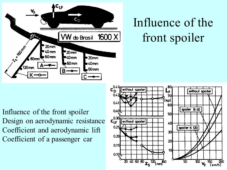 Influence of the front spoiler Design on aerodynamic resistance Coefficient and aerodynamic lift Coefficient of a passenger car