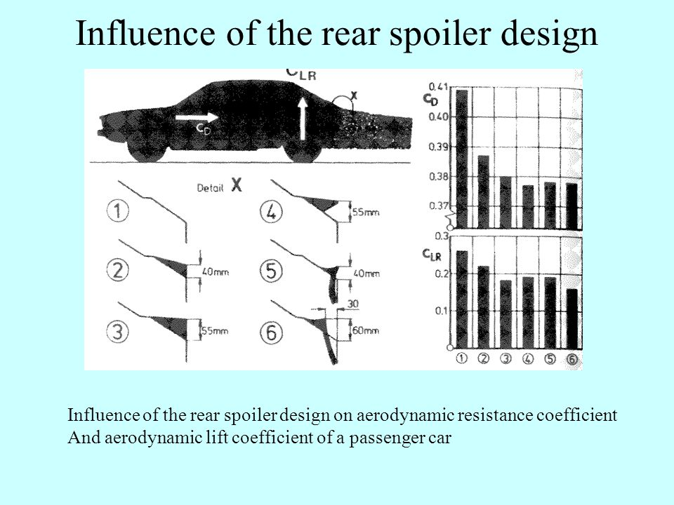 Influence of the rear spoiler design Influence of the rear spoiler design on aerodynamic resistance coefficient And aerodynamic lift coefficient of a passenger car