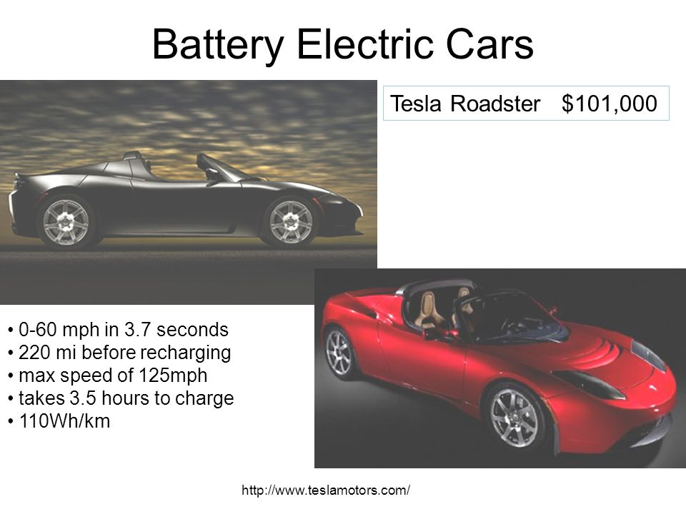 http://www.teslamotors.com/ Battery Electric Cars Tesla Roadster $101,000 0-60 mph in 3.7 seconds 220 mi before recharging max speed of 125mph takes 3.5 hours to charge 110Wh/km