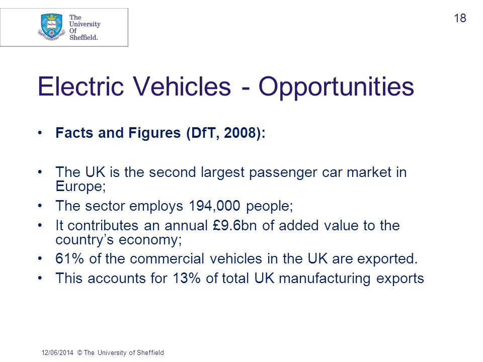 Electric Vehicles - Opportunities Facts and Figures (DfT, 2008): The UK is the second largest passenger car market in Europe; The sector employs 194,0