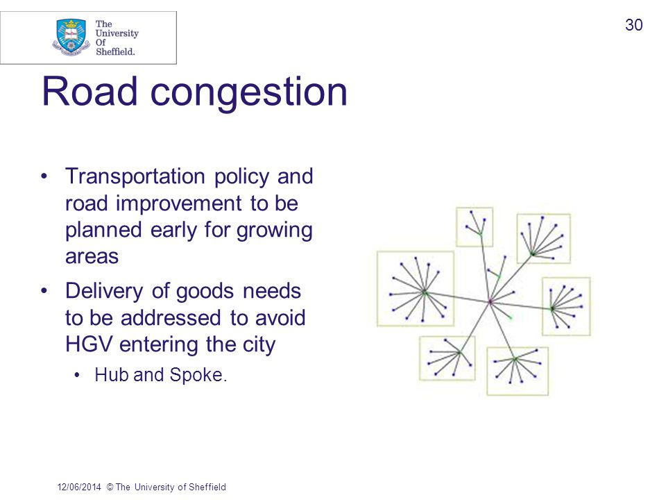 Road congestion Transportation policy and road improvement to be planned early for growing areas Delivery of goods needs to be addressed to avoid HGV
