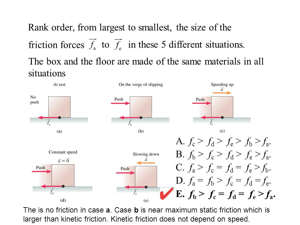 The box and the floor are made of the same materials in all situations. Rank order, from largest to smallest, the size of the friction forces toin the
