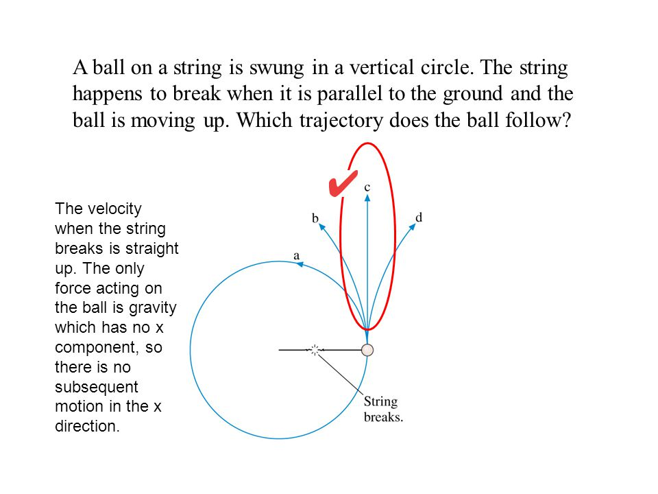 The velocity when the string breaks is straight up. The only force acting on the ball is gravity which has no x component, so there is no subsequent m