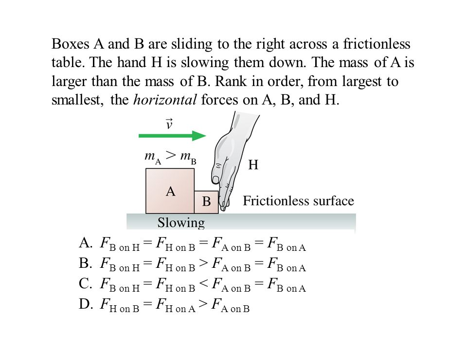 Boxes A and B are sliding to the right across a frictionless table. The hand H is slowing them down. The mass of A is larger than the mass of B. Rank