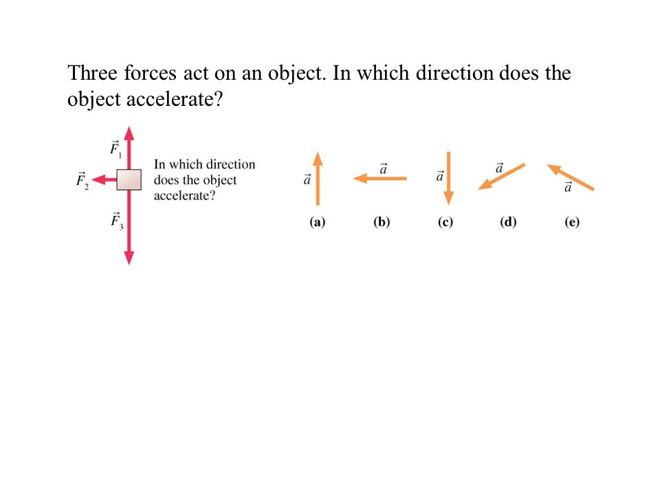 Three forces act on an object. In which direction does the object accelerate?