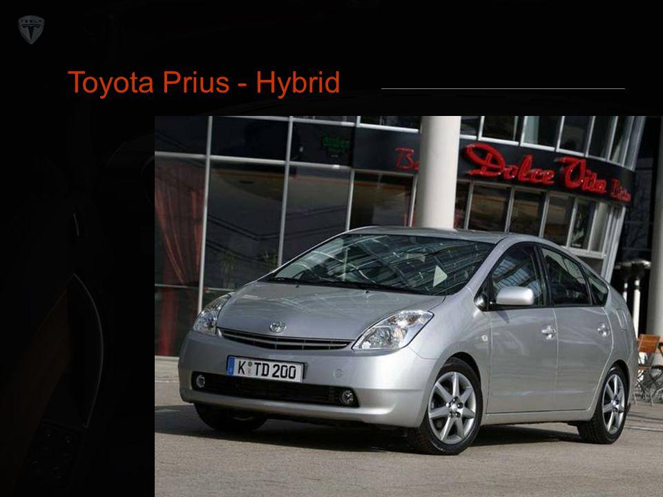 Internal Rivalry Toyota Prius - Hybrid