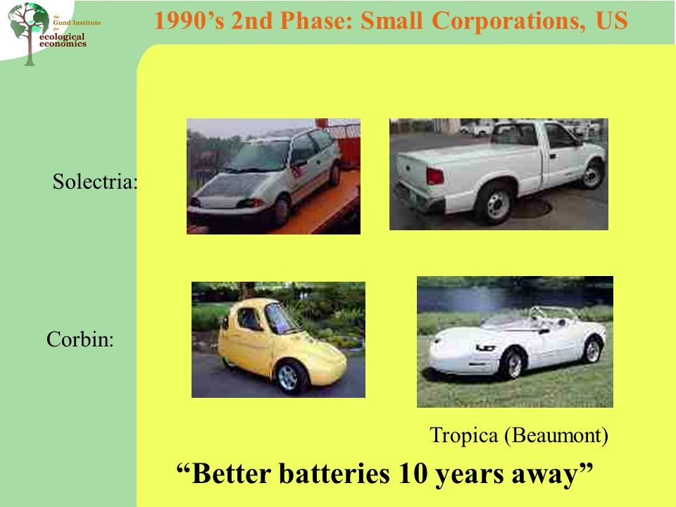 Solectria: Tropica (Beaumont) Corbin: 1990s 2nd Phase: Small Corporations, US Better batteries 10 years away