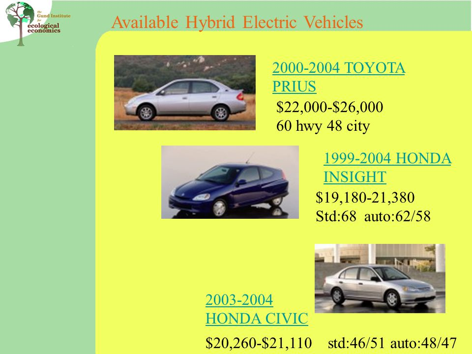 Available Hybrid Electric Vehicles TOYOTA PRIUS HONDA INSIGHT HONDA CIVIC $22,000-$26, hwy 48 city $19,180-21,380 Std:68 auto:62/58 $20,260-$21,110 std:46/51 auto:48/47