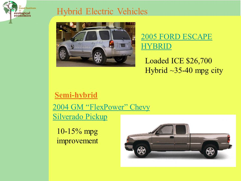 Hybrid Electric Vehicles 2005 FORD ESCAPE HYBRID 2004 GM FlexPower Chevy Silverado Pickup Semi-hybrid Loaded ICE $26,700 Hybrid ~35-40 mpg city 10-15% mpg improvement