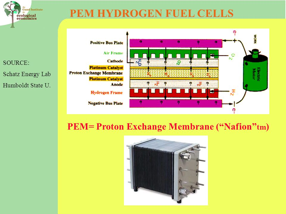 PEM HYDROGEN FUEL CELLS SOURCE: Schatz Energy Lab Humboldt State U.