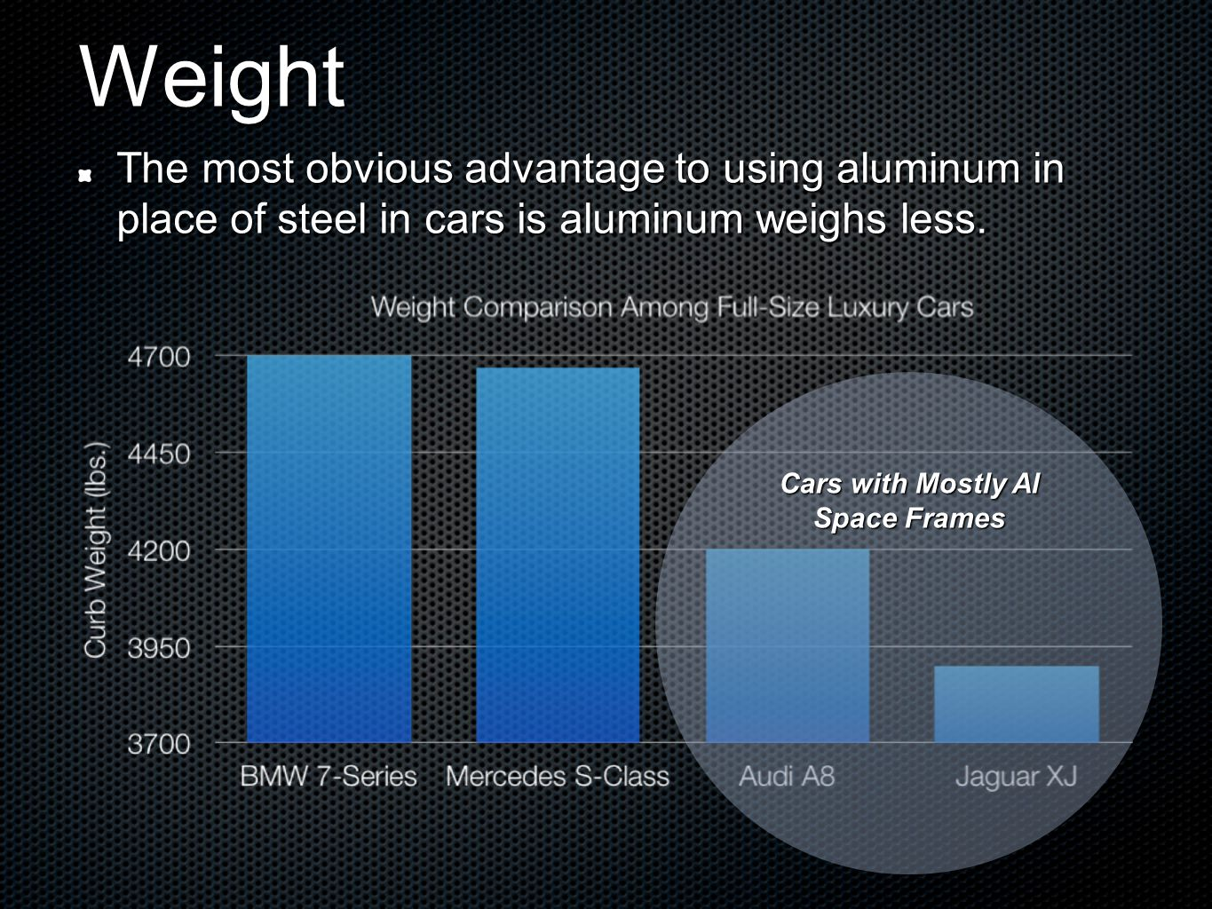 Weight The most obvious advantage to using aluminum in place of steel in cars is aluminum weighs less.