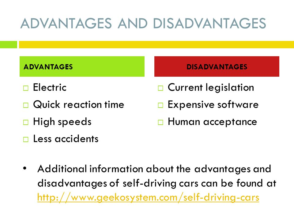 ADVANTAGES AND DISADVANTAGES Electric Quick reaction time High speeds Less accidents Current legislation Expensive software Human acceptance ADVANTAGESDISADVANTAGES Additional information about the advantages and disadvantages of self-driving cars can be found at http://www.geekosystem.com/self-driving-cars http://www.geekosystem.com/self-driving-cars