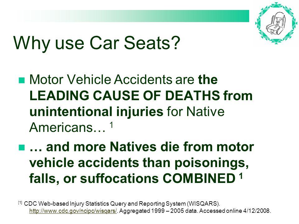 Why use Car Seats.
