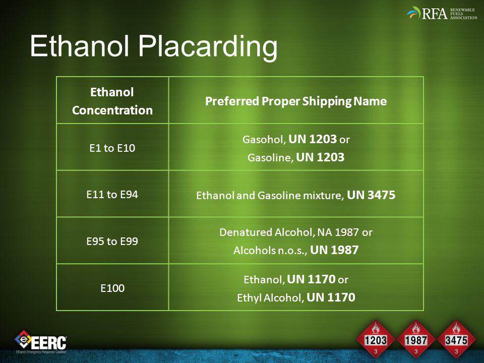 Ethanol Placarding Ethanol Concentration Preferred Proper Shipping Name E1 to E10 Gasohol, UN 1203 or Gasoline, UN 1203 E11 to E94 Ethanol and Gasolin