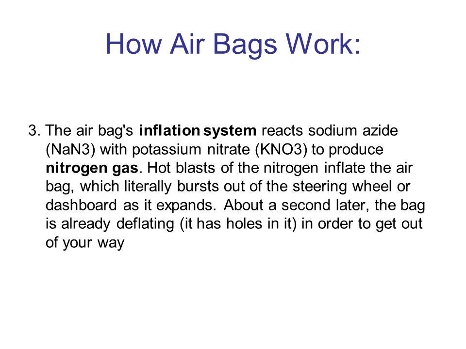 How Air Bags Work: 3.