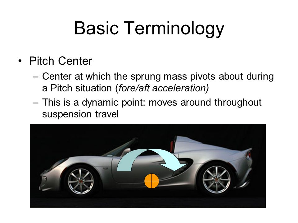 Basic Terminology Pitch Center –Center at which the sprung mass pivots about during a Pitch situation (fore/aft acceleration) –This is a dynamic point