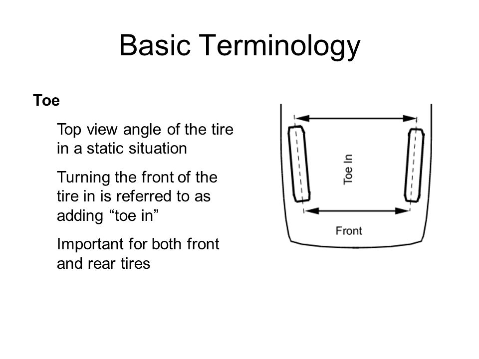 Basic Terminology Toe Top view angle of the tire in a static situation Turning the front of the tire in is referred to as adding toe in Important for