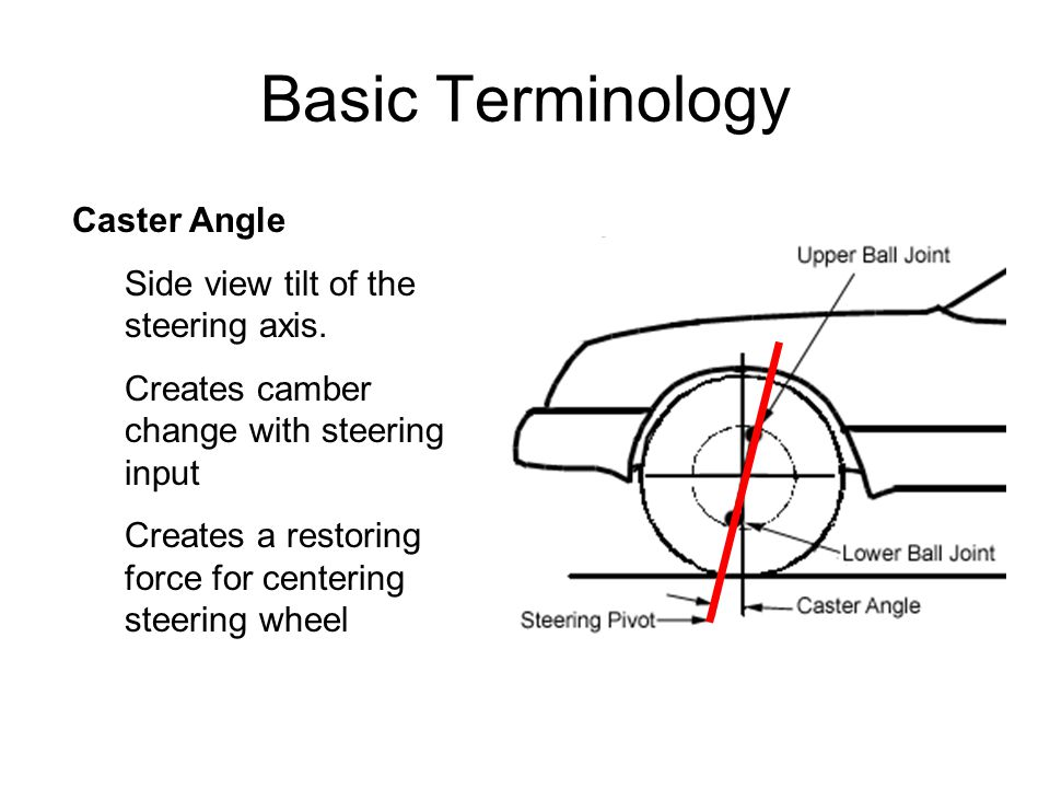 Basic Terminology Caster Angle Side view tilt of the steering axis. Creates camber change with steering input Creates a restoring force for centering