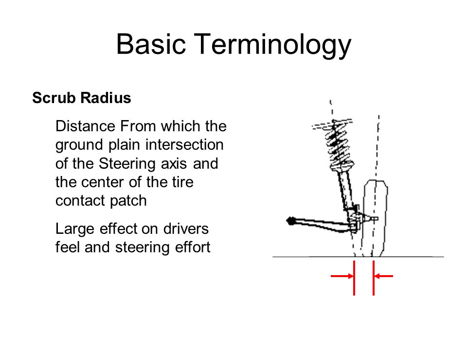 Basic Terminology Scrub Radius Distance From which the ground plain intersection of the Steering axis and the center of the tire contact patch Large e
