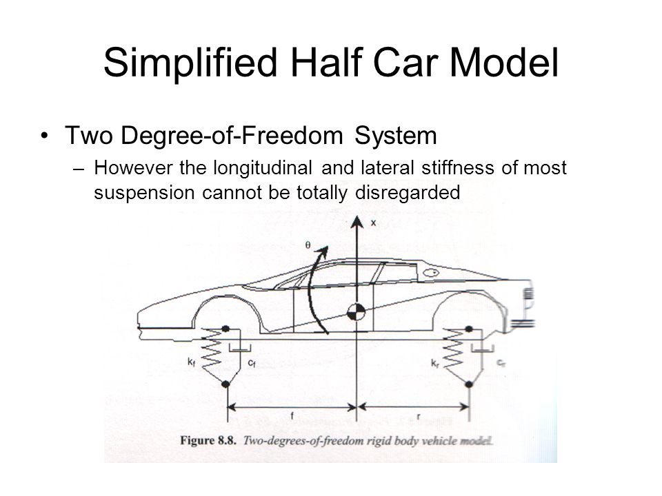 Simplified Half Car Model Two Degree-of-Freedom System –However the longitudinal and lateral stiffness of most suspension cannot be totally disregarde