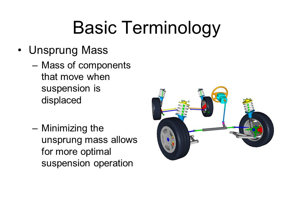 Basic Terminology Unsprung Mass –Mass of components that move when suspension is displaced –Minimizing the unsprung mass allows for more optimal suspe