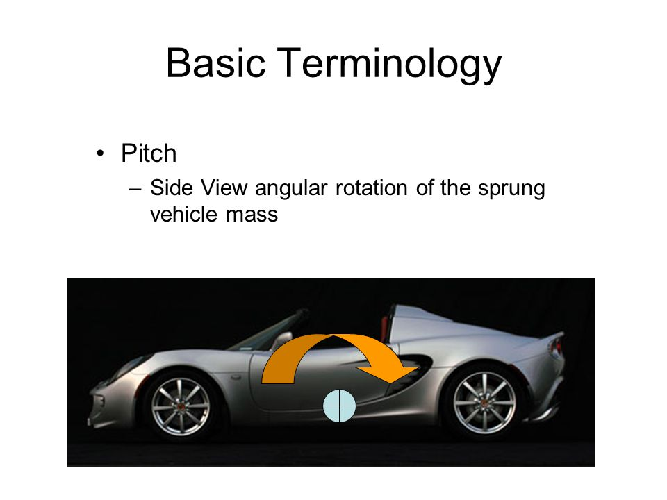 Basic Terminology Pitch –Side View angular rotation of the sprung vehicle mass