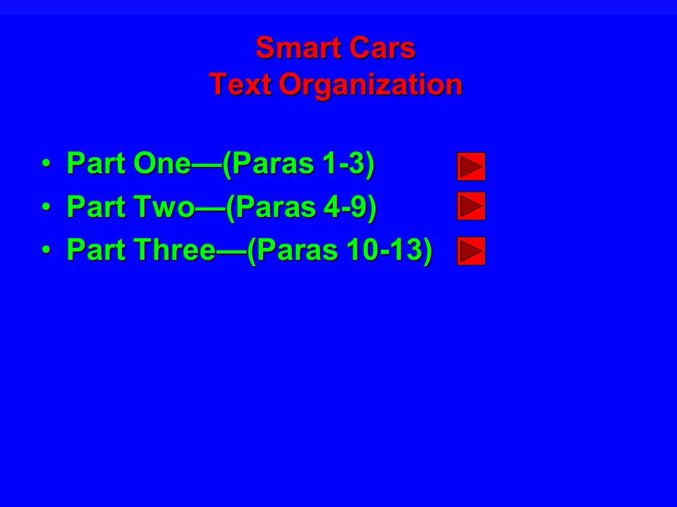 Smart Cars Text Organization Part One(Paras 1-3)Part One(Paras 1-3) Part Two(Paras 4-9)Part Two(Paras 4-9) Part Three(Paras 10-13)Part Three(Paras 10-13)