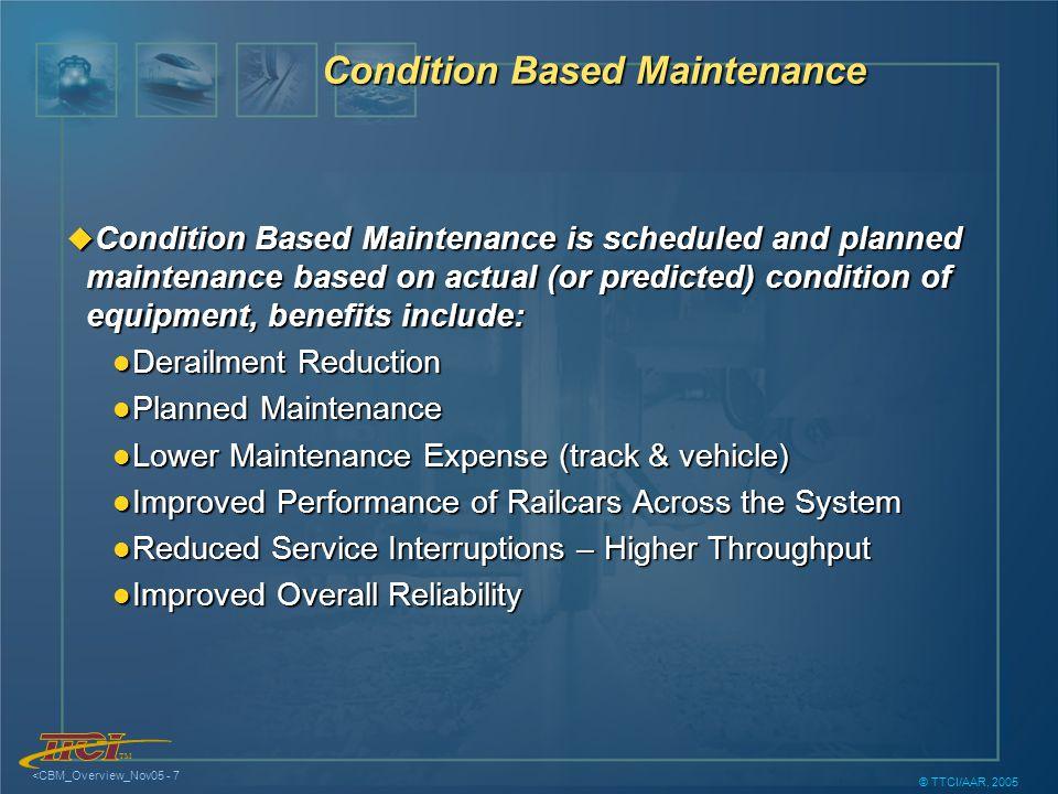 TM <CBM_Overview_Nov05 - 28 © TTCI/AAR, 2005 Thank You Questions?