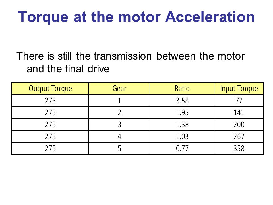 Torque at the motor Acceleration There is still the transmission between the motor and the final drive