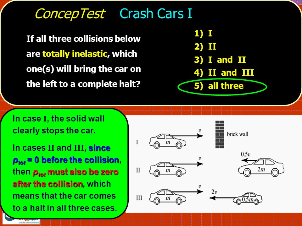 ConcepTest Crash Cars I In case I, the solid wall clearly stops the car. since p tot = 0 before the collision p tot must also be zero after the collis