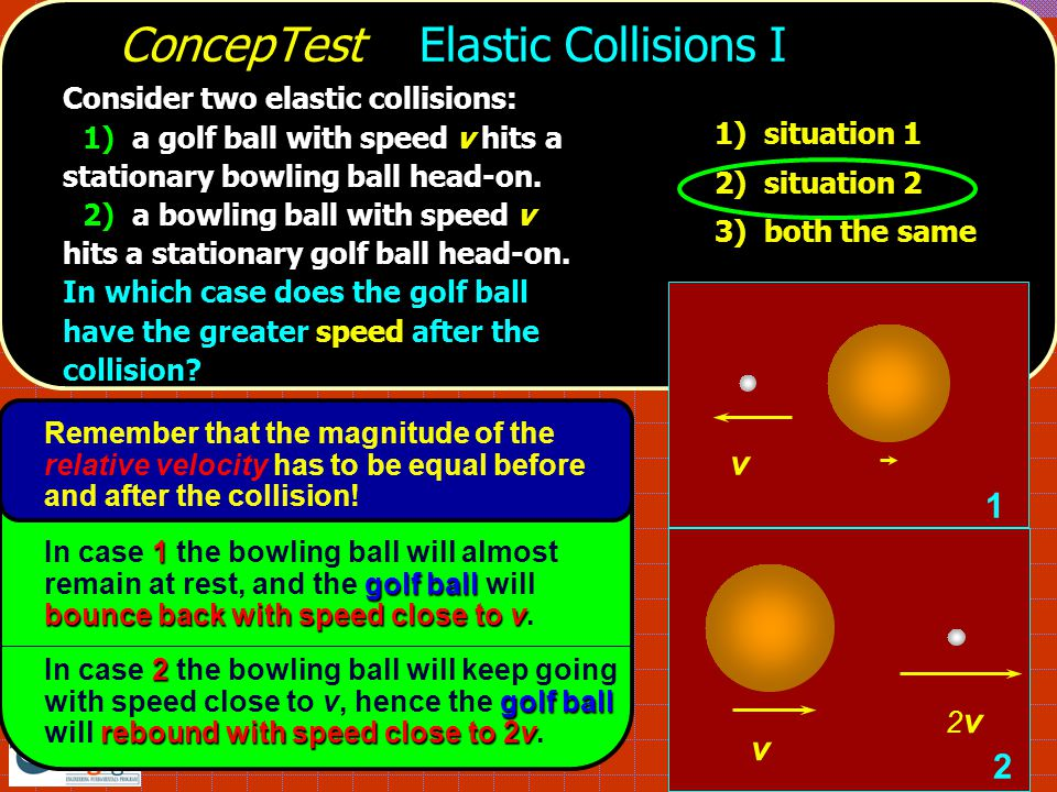 Remember that the magnitude of the relative velocity has to be equal before and after the collision! ConcepTest Elastic Collisions I v 1 1 golf ball b