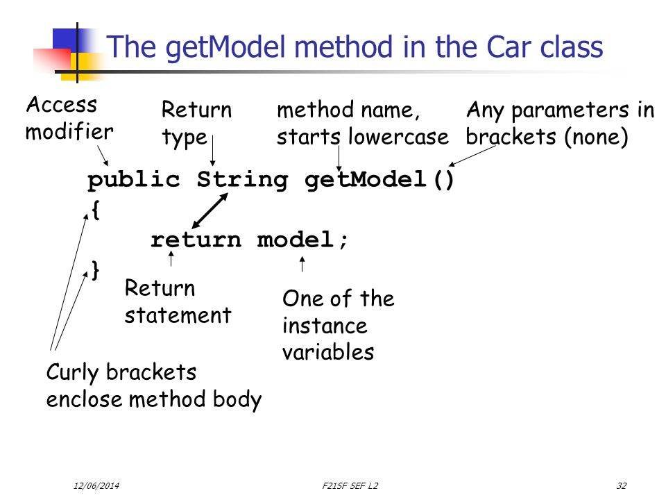 12/06/2014F21SF SEF L232 The getModel method in the Car class Any parameters in brackets (none) public String getModel() { return model; } Access modifier method name, starts lowercase Return statement Return type Curly brackets enclose method body One of the instance variables