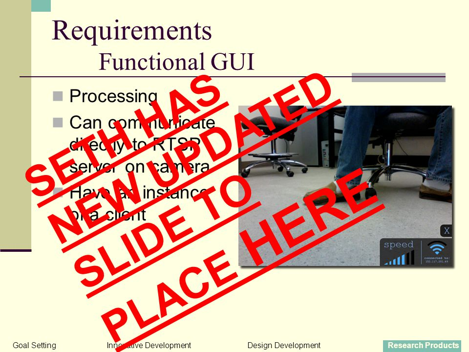 Processing Can communicate directly to RTSP server on camera Have an instance of a client Goal SettingInnovative DevelopmentDesign DevelopmentResearch Products Requirements Functional GUI SETH HAS NEW UPDATED SLIDE TO PLACE HERE