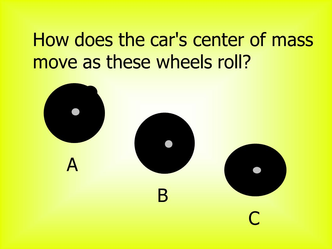 A B C How does the car s center of mass move as these wheels roll