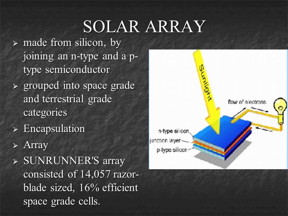 SOLAR ARRAY made from silicon, by joining an n-type and a p- type semiconductor made from silicon, by joining an n-type and a p- type semiconductor gr