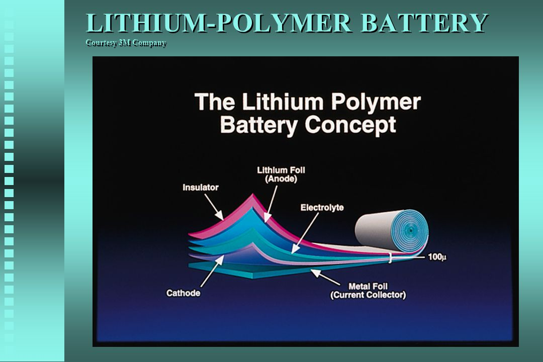 LITHIUM-POLYMER BATTERY Courtesy 3M Company