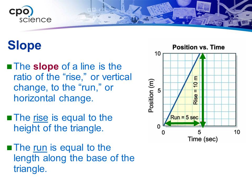 Slope The slope of a line is the ratio of the rise, or vertical change, to the run, or horizontal change. The rise is equal to the height of the trian