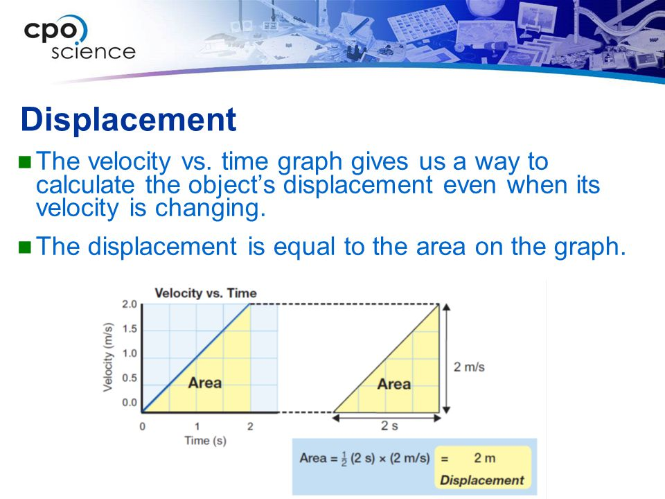Displacement The velocity vs. time graph gives us a way to calculate the objects displacement even when its velocity is changing. The displacement is