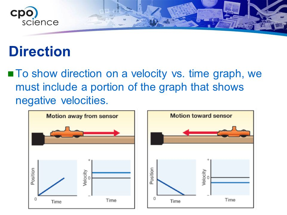 Direction To show direction on a velocity vs. time graph, we must include a portion of the graph that shows negative velocities.