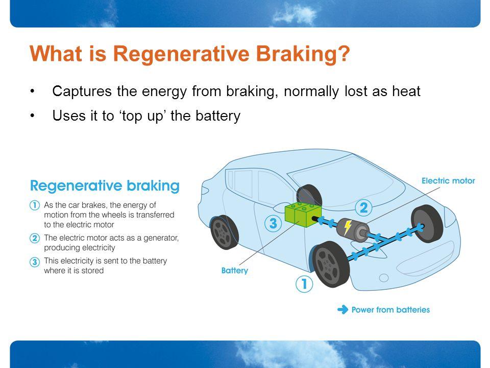 What is Regenerative Braking.